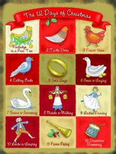 12 Days of Christmas -  Metal Wall Sign (3 sizes)